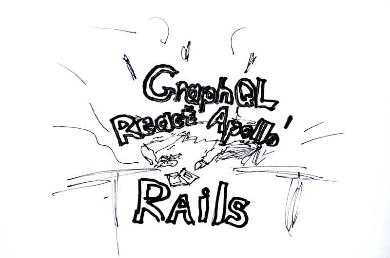 Rails Checkbox Onchange